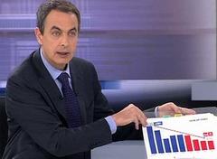 zapatero-debate.jpg