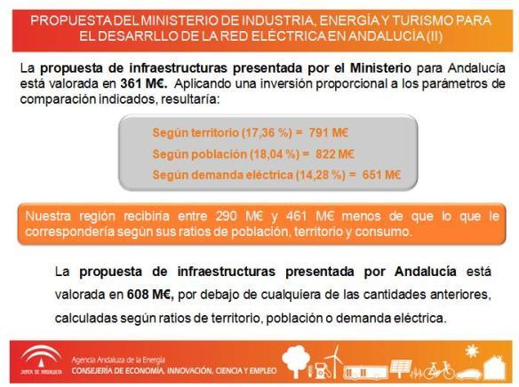 Propuesta Ministerio Planificación Eléctrica