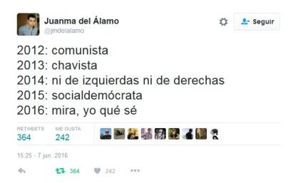 Evolución de Podemos
